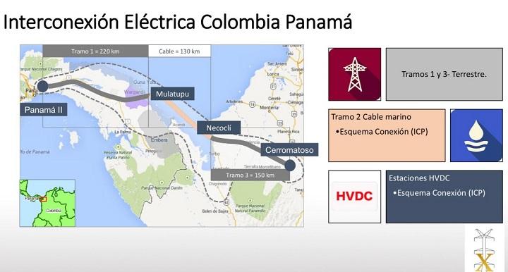 Interconexión eléctrica Colombia - Panamá da primeros pasos claves para lograr operación comercial | EL FRENTE