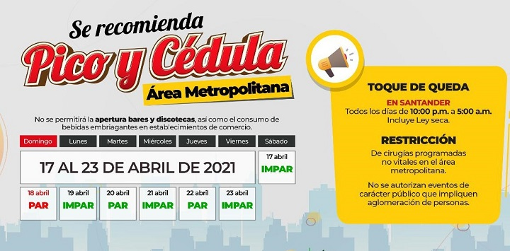Sube la ocupación de camas UCI en Santander y se declara alerta naranja en el Área Metropolitana | Santander | EL FRENTE